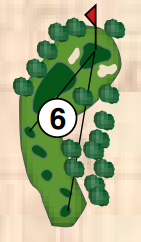 scorecard snapshot of the 6th hole